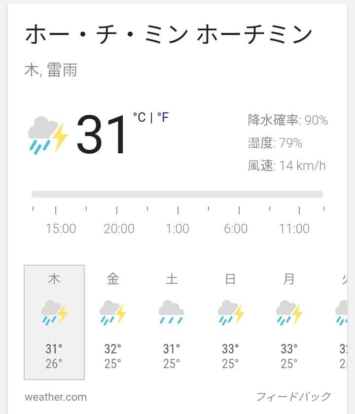 ベトナム天気