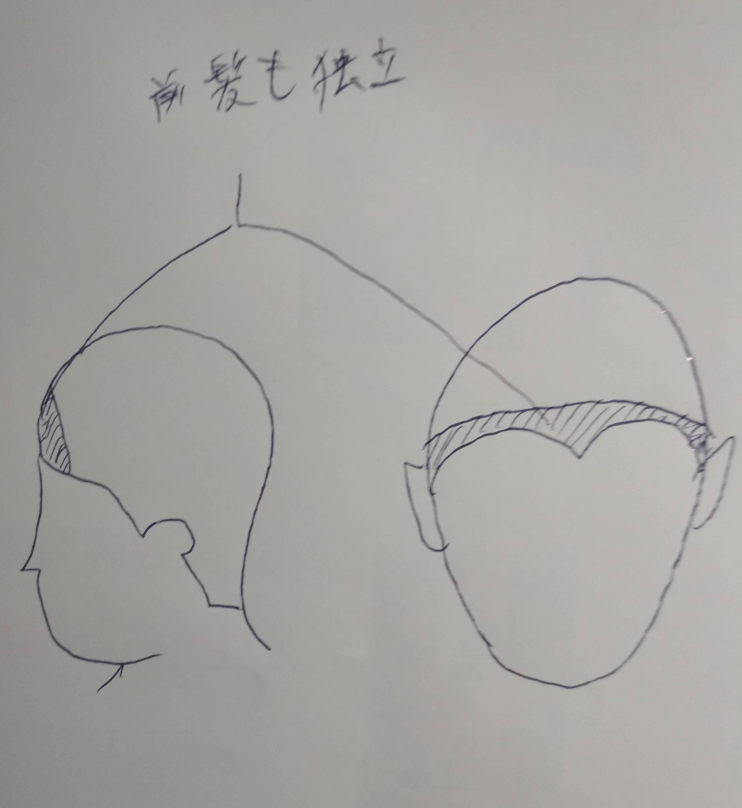 遊戯髪型考察
